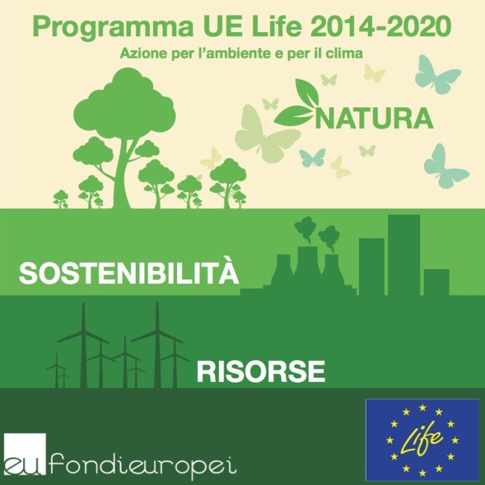 life, life+, ambiente, clima